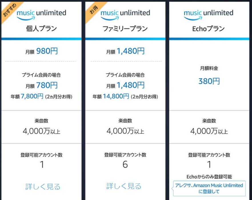 Amazon Music Unlimitedの料金表