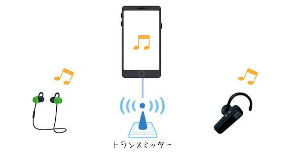 2人で同じ音楽を聴く方法。bluetoothイヤホンの場合