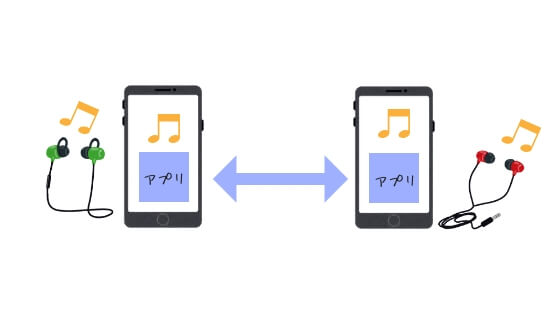 2人で同じ音楽を聴く方法。スマホ2台を使う場合