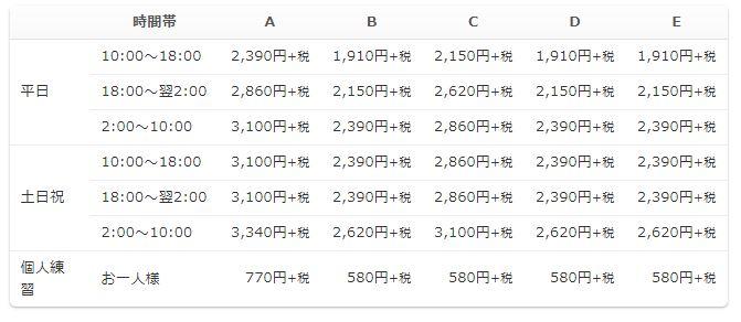 スタジオラグ伏見店の料金表